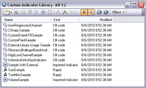 Indicators Screen