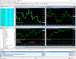 MetaTrader MT4