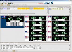 Gtx - forex ecn